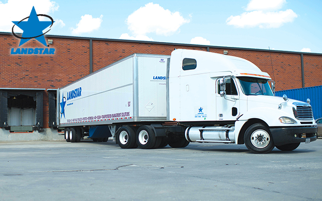 Landstar Case Study Peak Season Solutions